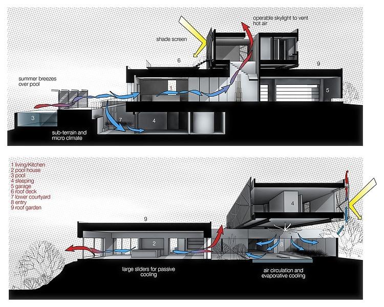 27-tresarca-house